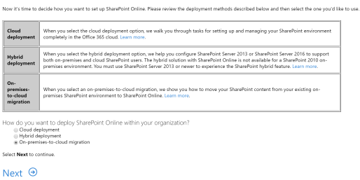 SharePoint Online – SYNK Ventures